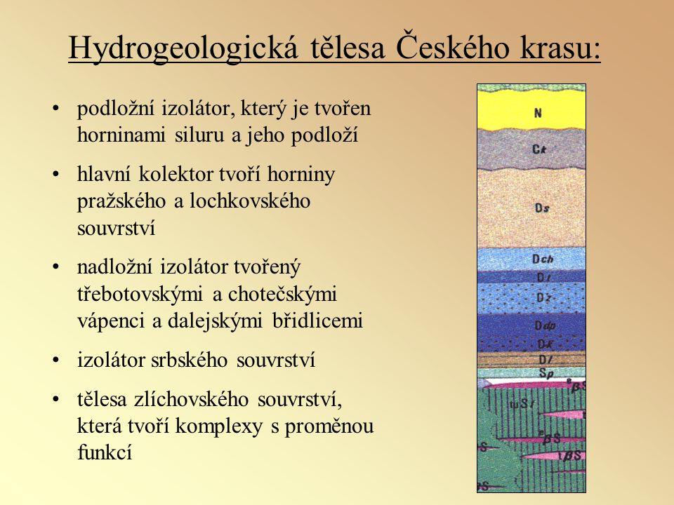 Hydrogeologická tělesa Českého krasu: podložní izolátor, který je tvořen horninami siluru a jeho podloží hlavní kolektor tvoří horniny pražského a loc