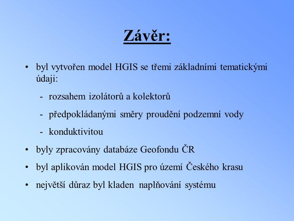 Závěr: byl vytvořen model HGIS se třemi základními tematickými údaji: -rozsahem izolátorů a kolektorů -předpokládanými směry proudění podzemní vody -k