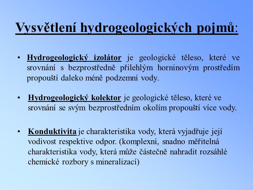 Vysvětlení hydrogeologických pojmů: Hydrogeologický izolátor je geologické těleso, které ve srovnání s bezprostředně přilehlým horninovým prostředím p