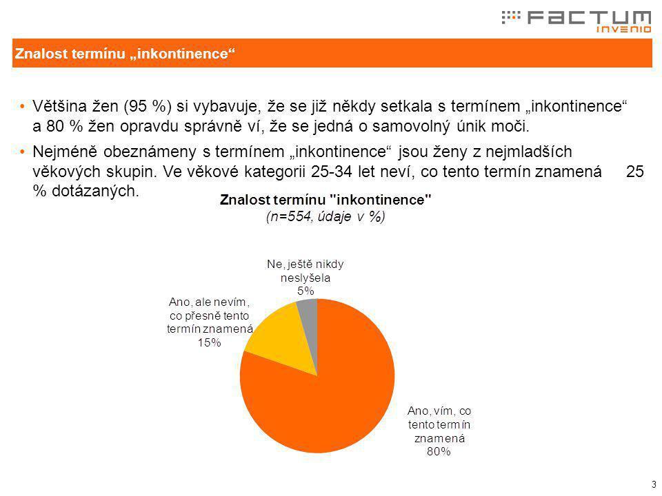 """4 Nejčastějším informačním zdrojem k tématu inkontinence jsou pro ženy tištěná média (53 %), letáky u lékaře (47 %) a reklamy na inkontinenční pomůcky (46 %) Kde se ženy setkaly s tématem """"inkontinence ?"""