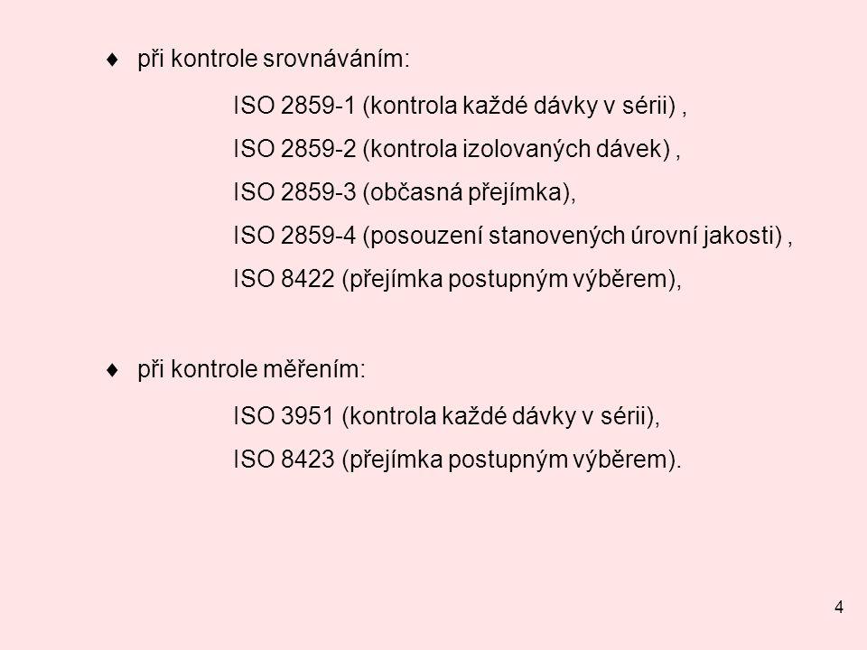4  při kontrole srovnáváním: ISO 2859-1 (kontrola každé dávky v sérii), ISO 2859-2 (kontrola izolovaných dávek), ISO 2859-3 (občasná přejímka), ISO 2859-4 (posouzení stanovených úrovní jakosti), ISO 8422 (přejímka postupným výběrem),  při kontrole měřením: ISO 3951 (kontrola každé dávky v sérii), ISO 8423 (přejímka postupným výběrem).