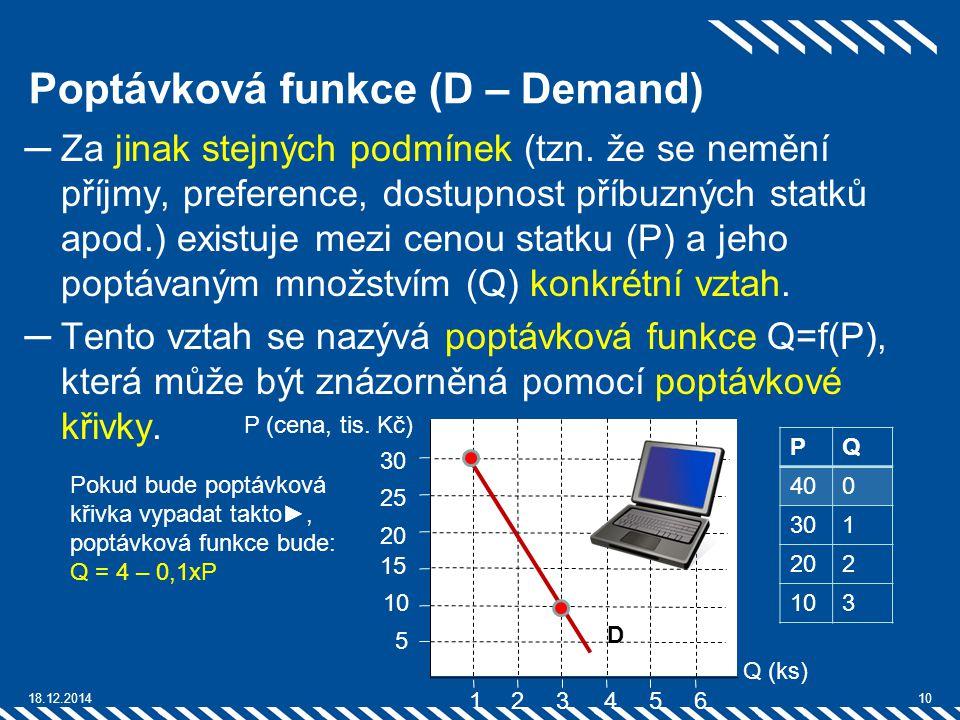 Poptávková funkce (D – Demand) ─Za jinak stejných podmínek (tzn. že se nemění příjmy, preference, dostupnost příbuzných statků apod.) existuje mezi ce