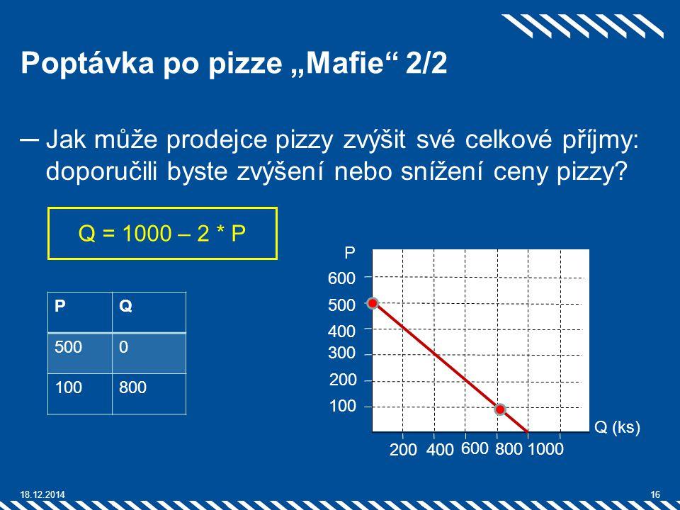 """Poptávka po pizze """"Mafie"""" 2/2 ─Jak může prodejce pizzy zvýšit své celkové příjmy: doporučili byste zvýšení nebo snížení ceny pizzy? 18.12.201416 40020"""