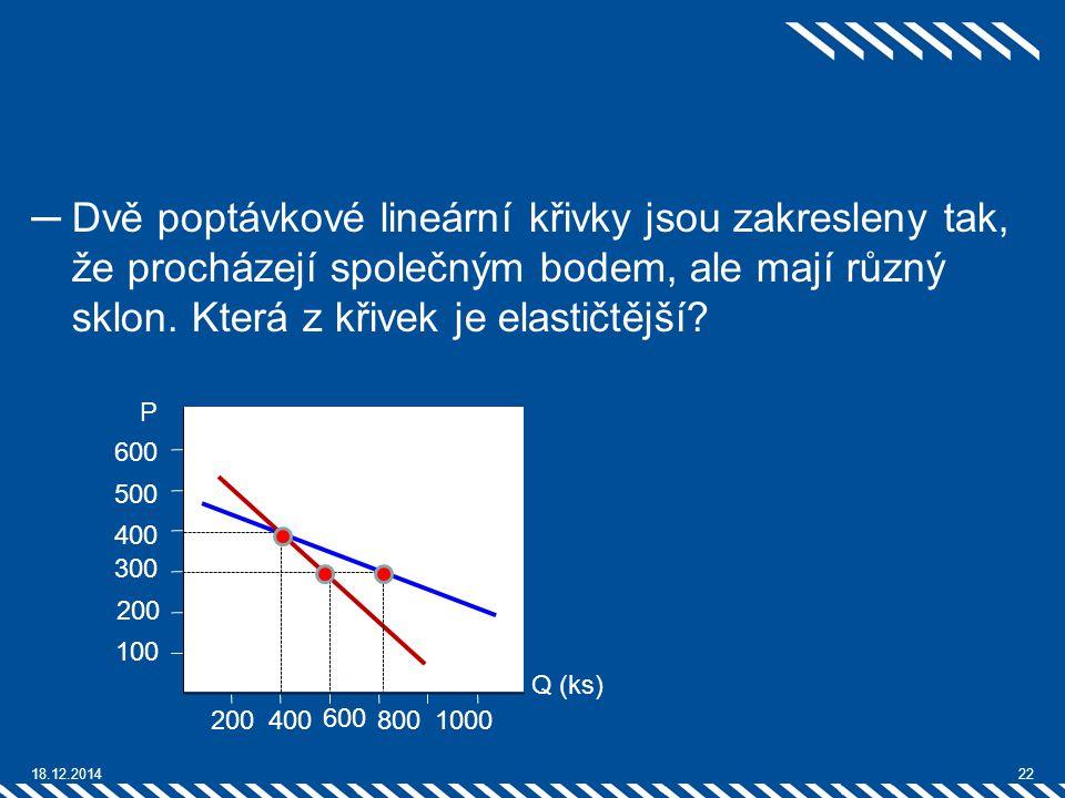 ─Dvě poptávkové lineární křivky jsou zakresleny tak, že procházejí společným bodem, ale mají různý sklon. Která z křivek je elastičtější? 18.12.201422