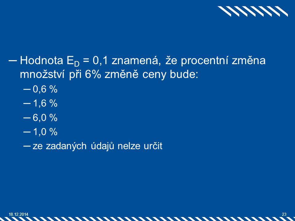 ─Hodnota E D = 0,1 znamená, že procentní změna množství při 6% změně ceny bude: ─0,6 % ─1,6 % ─6,0 % ─1,0 % ─ze zadaných údajů nelze určit 18.12.20142