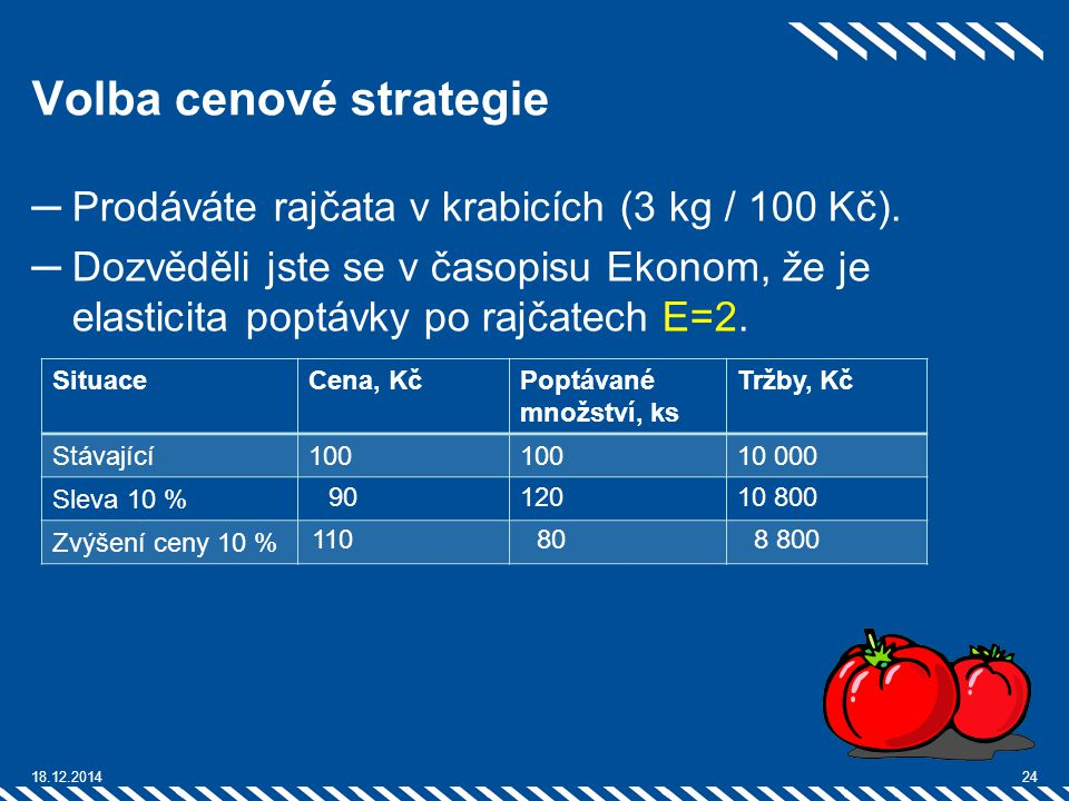 Volba cenové strategie ─Prodáváte rajčata v krabicích (3 kg / 100 Kč). ─Dozvěděli jste se v časopisu Ekonom, že je elasticita poptávky po rajčatech E=