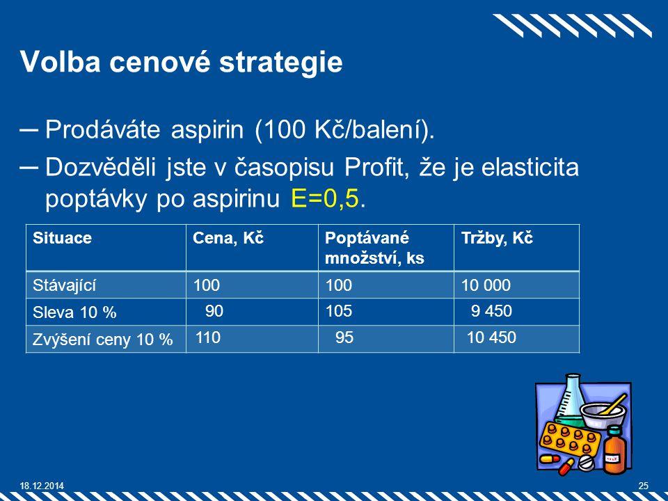 Volba cenové strategie ─Prodáváte aspirin (100 Kč/balení). ─Dozvěděli jste v časopisu Profit, že je elasticita poptávky po aspirinu E=0,5. 18.12.20142