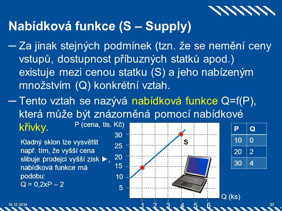 Nabídková funkce (S – Supply) ─Za jinak stejných podmínek (tzn. že se nemění ceny vstupů, dostupnost příbuzných statků apod.) existuje mezi cenou stat