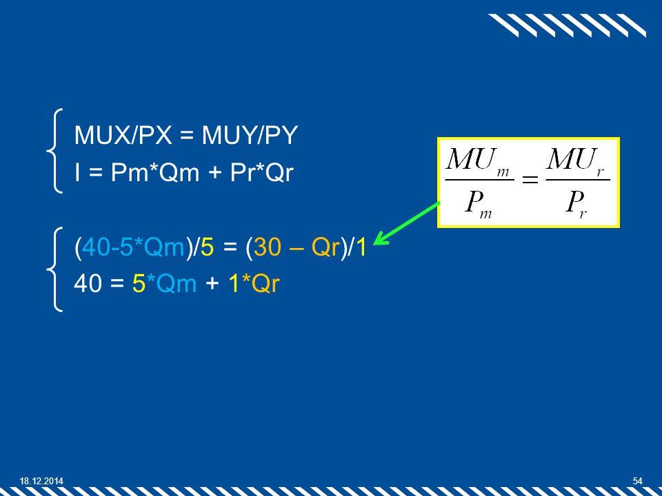 MUX/PX = MUY/PY I = Pm*Qm + Pr*Qr (40-5*Qm)/5 = (30 – Qr)/1 40 = 5*Qm + 1*Qr 18.12.201454