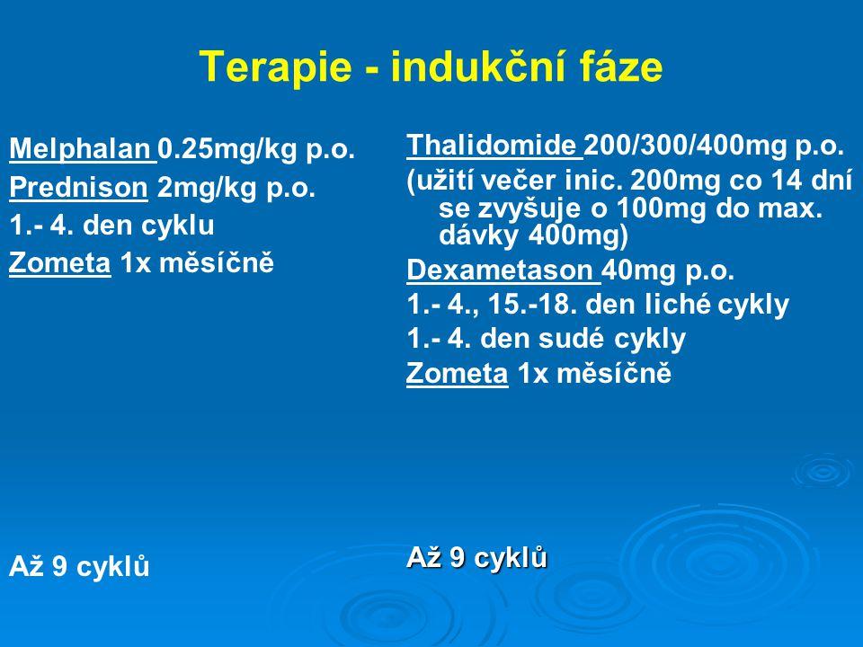 Terapie - indukční fáze Melphalan 0.25mg/kg p.o. Prednison 2mg/kg p.o. 1.- 4. den cyklu Zometa 1x měsíčně Až 9 cyklů Thalidomide 200/300/400mg p.o. (u