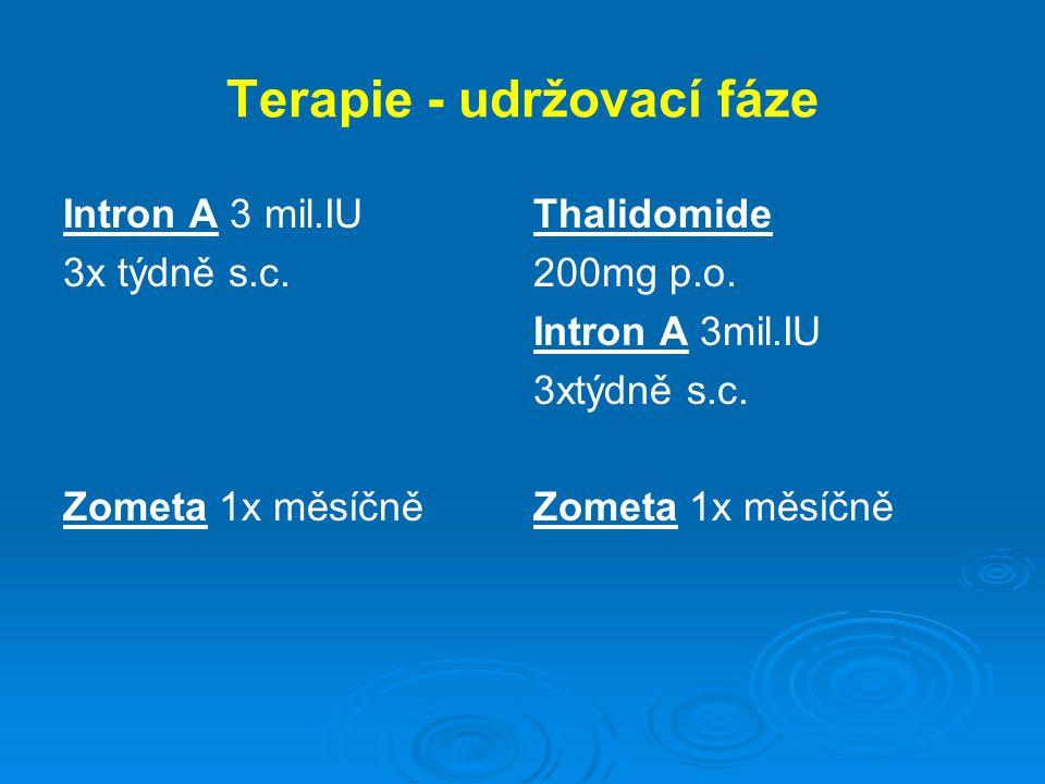 Terapie - udržovací fáze Intron A 3 mil.IU 3x týdně s.c. Zometa 1x měsíčně Thalidomide 200mg p.o. Intron A 3mil.IU 3xtýdně s.c. Zometa 1x měsíčně