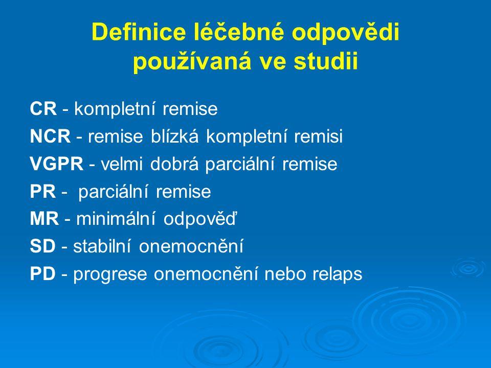 Definice léčebné odpovědi používaná ve studii CR - kompletní remise NCR - remise blízká kompletní remisi VGPR - velmi dobrá parciální remise PR - parc
