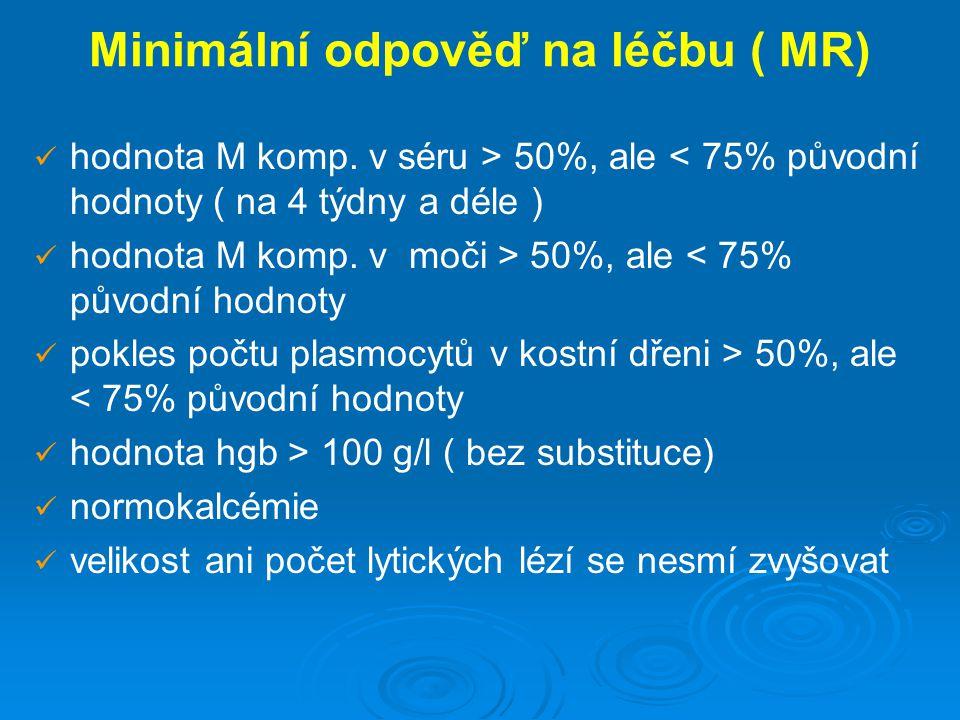 Minimální odpověď na léčbu ( MR) hodnota M komp. v séru > 50%, ale < 75% původní hodnoty ( na 4 týdny a déle ) hodnota M komp. v moči > 50%, ale < 75%