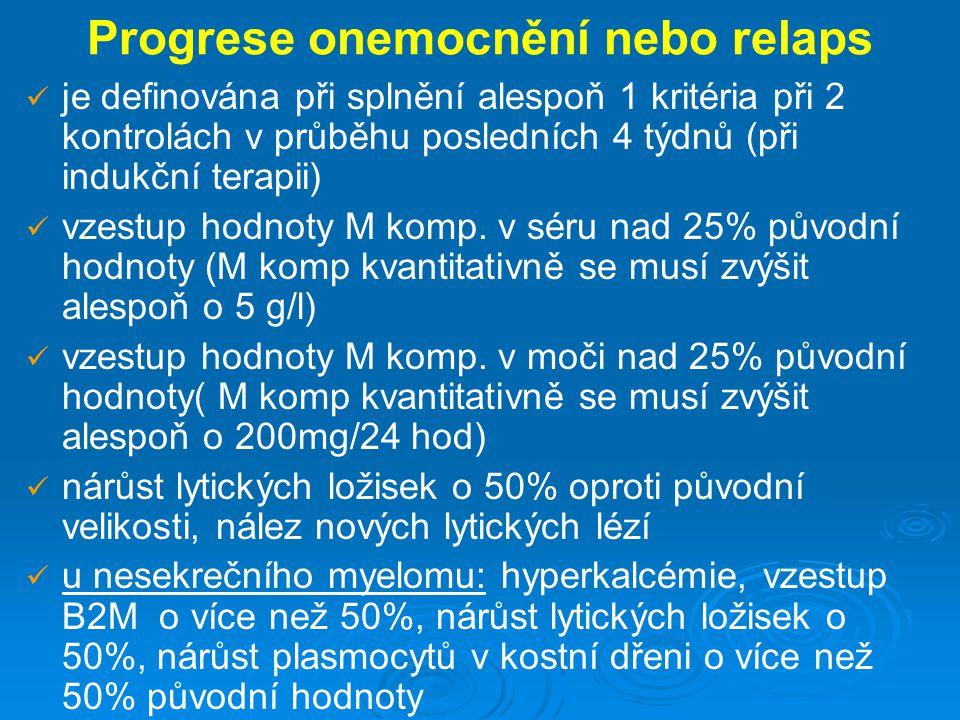 Progrese onemocnění nebo relaps je definována při splnění alespoň 1 kritéria při 2 kontrolách v průběhu posledních 4 týdnů (při indukční terapii) vzes