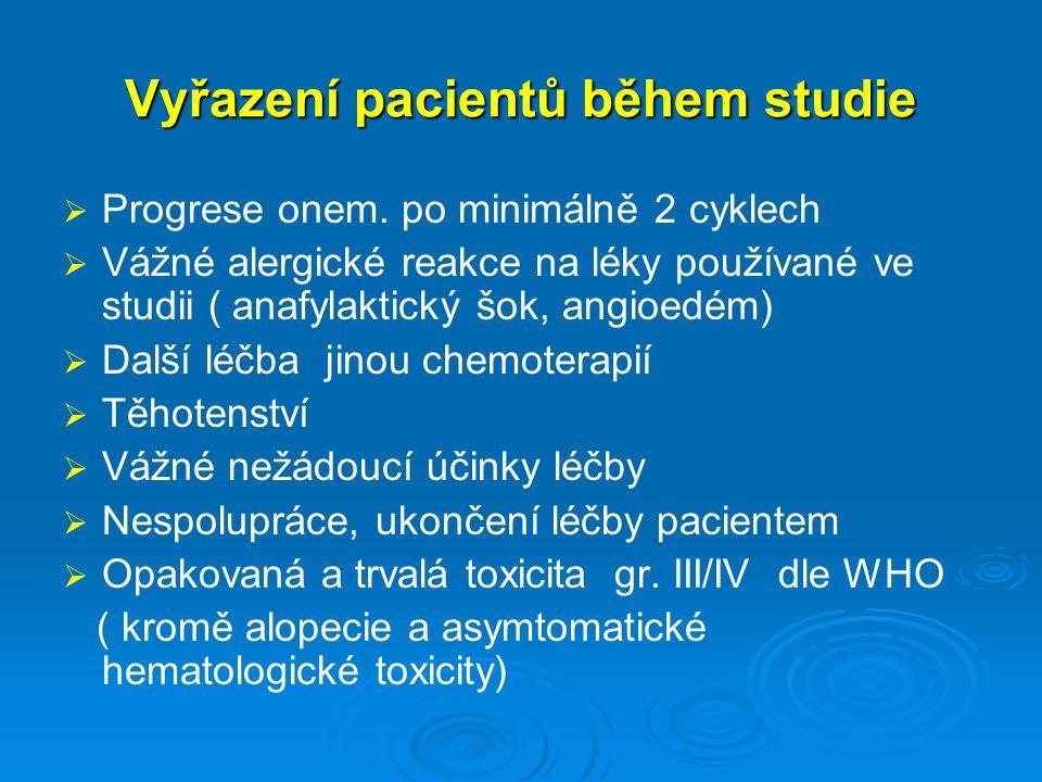 Vyřazení pacientů během studie   Progrese onem. po minimálně 2 cyklech   Vážné alergické reakce na léky používané ve studii ( anafylaktický šok, a