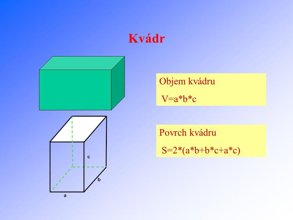 Krychle Objem krychle V=a*a*a Povrch krychle S=6*a*a