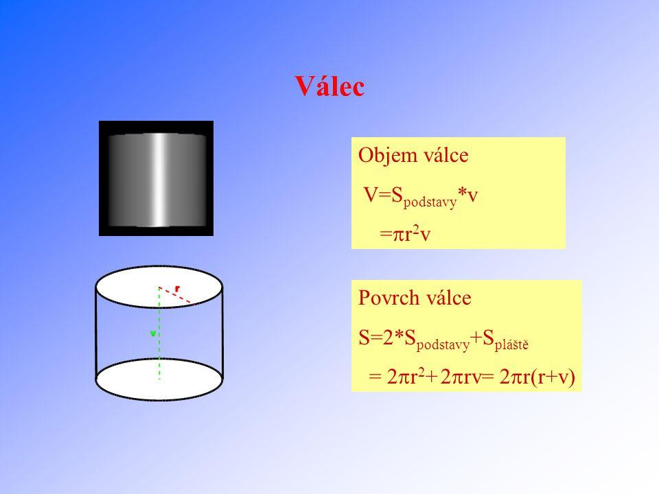 Kolmý hranol Objem kolmého hranolu V=S podstavy *v Povrch kolmého hranolu S=2*S podstavy +S pláště