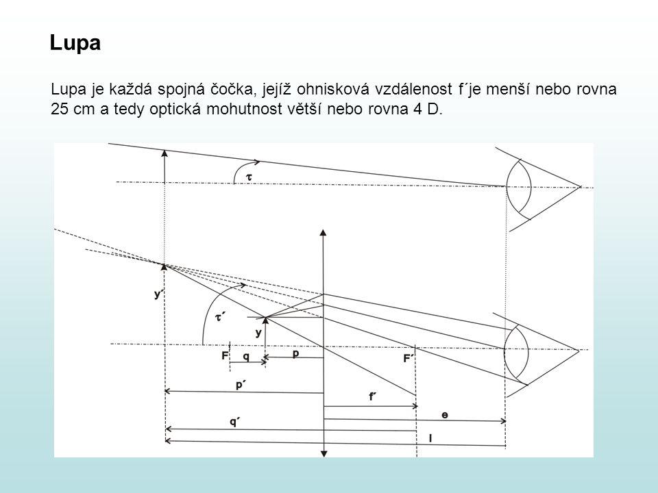 Lupa Lupa je každá spojná čočka, jejíž ohnisková vzdálenost f´je menší nebo rovna 25 cm a tedy optická mohutnost větší nebo rovna 4 D.