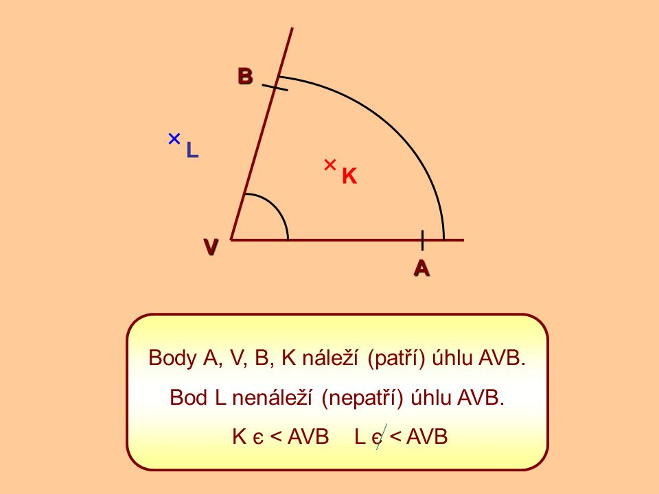 A V B K L Body A, V, B, K náleží (patří) úhlu AVB. Bod L nenáleží (nepatří) úhlu AVB. K є < AVB L є < AVB