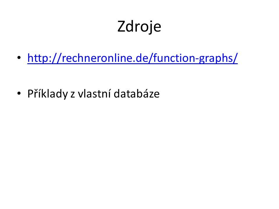 Zdroje http://rechneronline.de/function-graphs/ Příklady z vlastní databáze