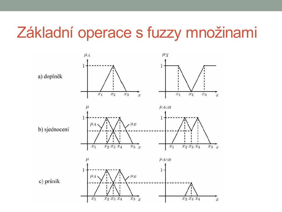 Lingvistické proměnné a operátory  Lingvistická (slovní) proměnná  Malý, střední, velký  Jazykové modifikátory (operátory)  Velmi, více méně, značně, slabě