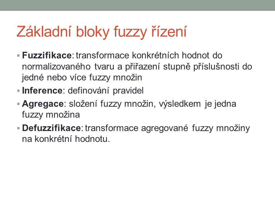 Základní bloky fuzzy řízení  Fuzzifikace: transformace konkrétních hodnot do normalizovaného tvaru a přiřazení stupně příslušnosti do jedné nebo více