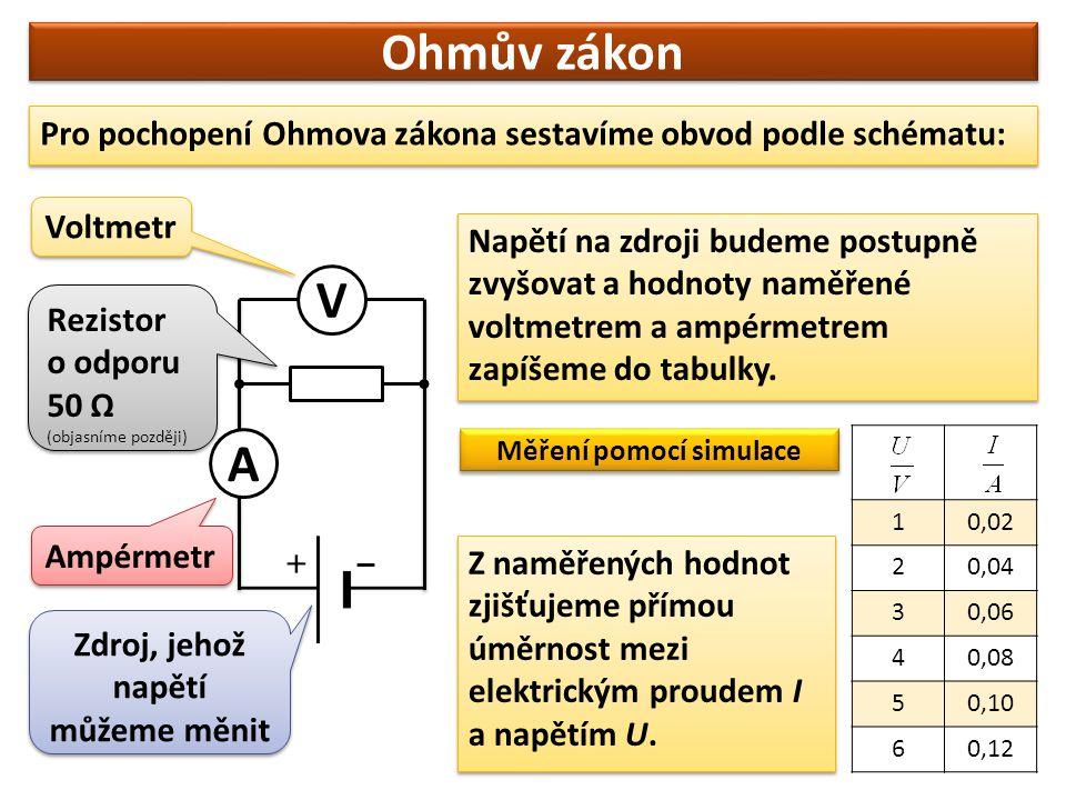 Z naměřených hodnot zjišťujeme přímou úměrnost mezi elektrickým proudem I a napětím U. Ohmův zákon Pro pochopení Ohmova zákona sestavíme obvod podle s