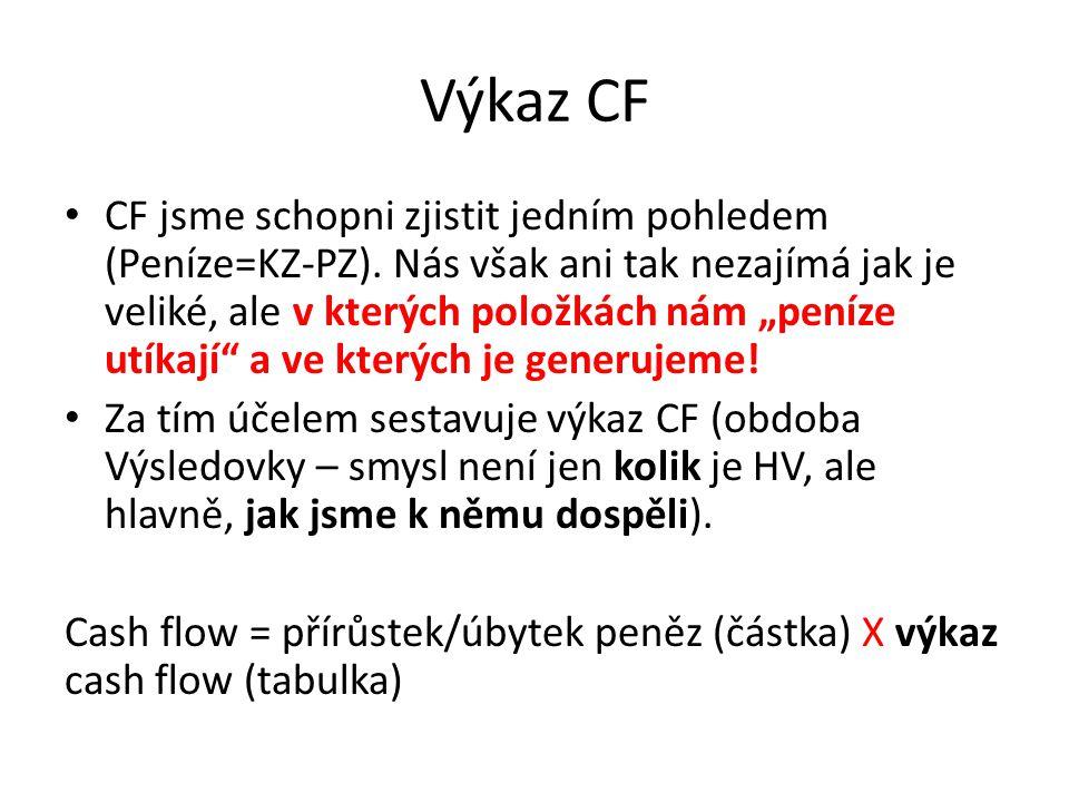 Výkaz CF CF jsme schopni zjistit jedním pohledem (Peníze=KZ-PZ).
