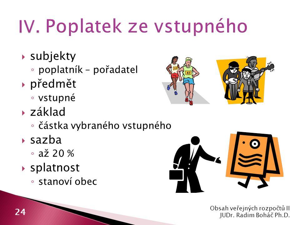  subjekty ◦ poplatník – pořadatel  předmět ◦ vstupné  základ ◦ částka vybraného vstupného  sazba ◦ až 20 %  splatnost ◦ stanoví obec Obsah veřejných rozpočtů II JUDr.