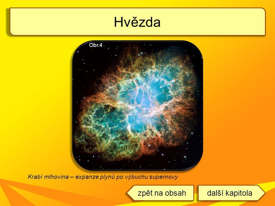Hvězda Krabí mlhovina – expanze plynů po výbuchu supernovy Obr.4 další kapitolazpět na obsah