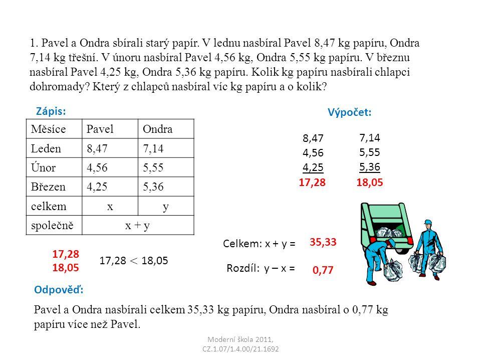 Moderní škola 2011, CZ.1.07/1.4.00/21.1692 1. Pavel a Ondra sbírali starý papír. V lednu nasbíral Pavel 8,47 kg papíru, Ondra 7,14 kg třešní. V únoru