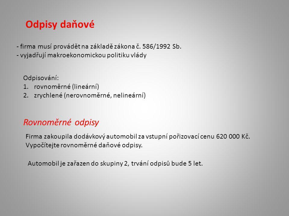 Odpisy daňové - firma musí provádět na základě zákona č.