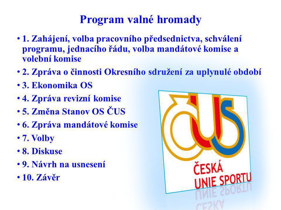 Program valné hromady 1. Zahájení, volba pracovního předsednictva, schválení programu, jednacího řádu, volba mandátové komise a volební komise 2. Zprá