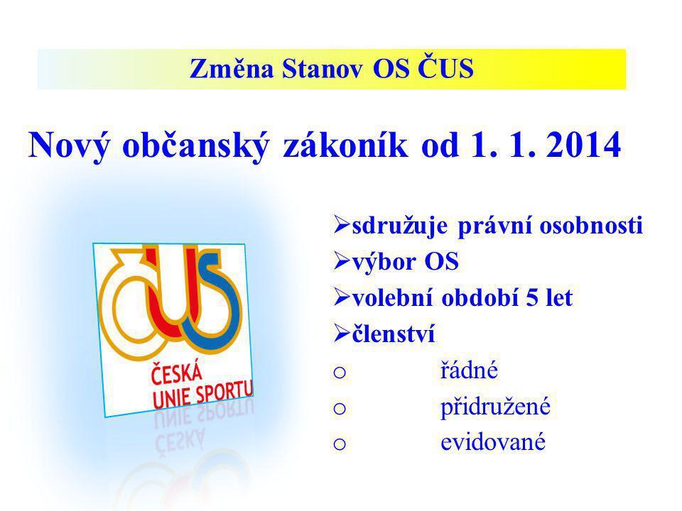 Změna Stanov OS ČUS Nový občanský zákoník od 1. 1. 2014  sdružuje právní osobnosti  výbor OS  volební období 5 let  členství o řádné o přidružené
