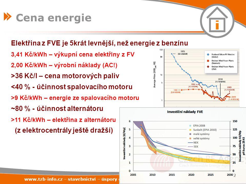 www.tzb-info.cz – stavebnictví – úspory energií – technická zařízení budov Elektřina z FVE je 5krát levnější, než energie z benzínu 3,41 Kč/kWh – výku