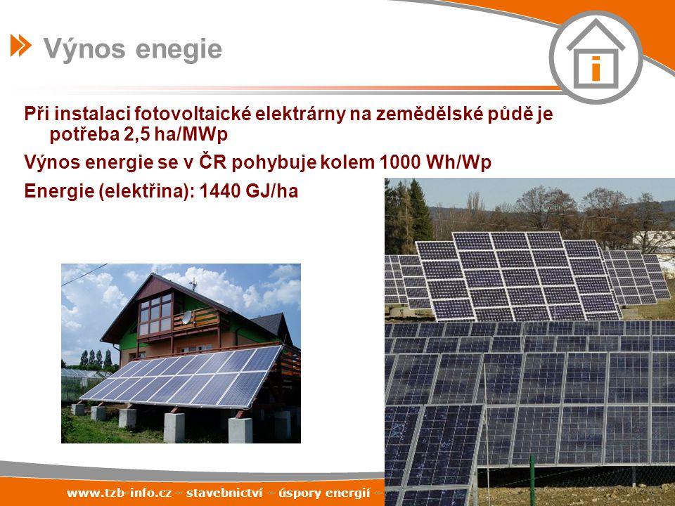 Při instalaci fotovoltaické elektrárny na zemědělské půdě je potřeba 2,5 ha/MWp Výnos energie se v ČR pohybuje kolem 1000 Wh/Wp Energie (elektřina): 1