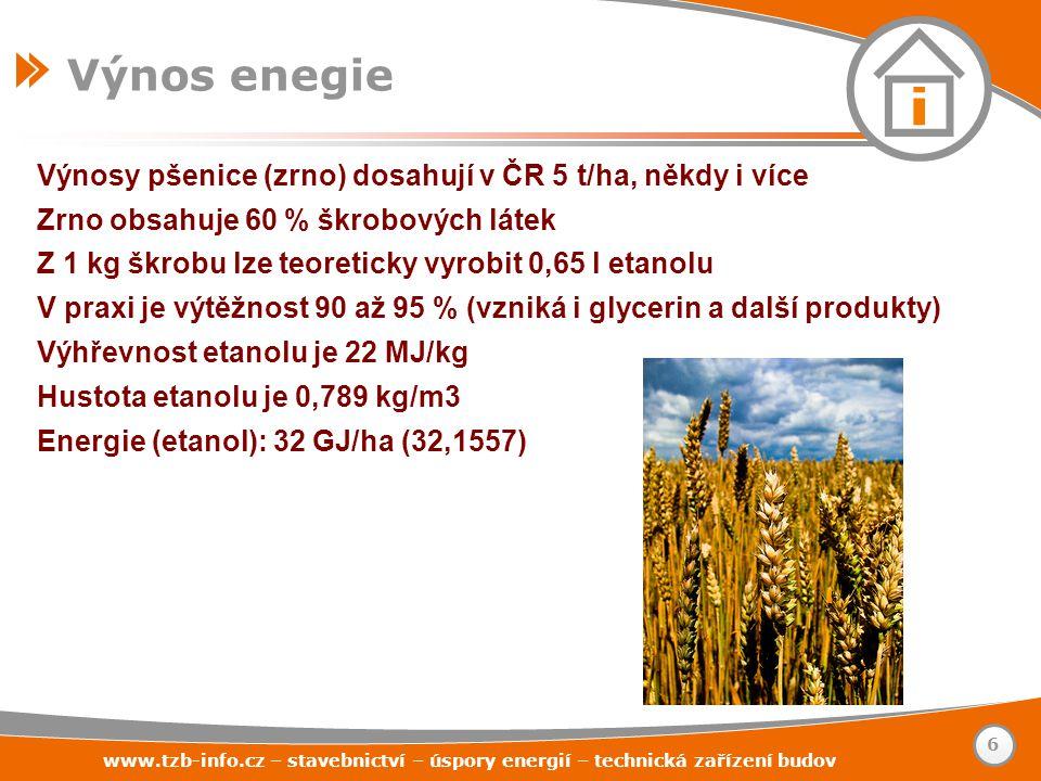 Výnosy pšenice (zrno) dosahují v ČR 5 t/ha, někdy i více Zrno obsahuje 60 % škrobových látek Z 1 kg škrobu lze teoreticky vyrobit 0,65 l etanolu V pra