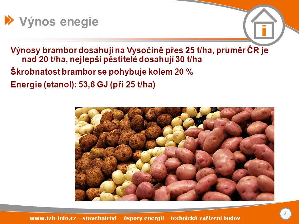 Výnosy brambor dosahují na Vysočině přes 25 t/ha, průměr ČR je nad 20 t/ha, nejlepší pěstitelé dosahují 30 t/ha Škrobnatost brambor se pohybuje kolem