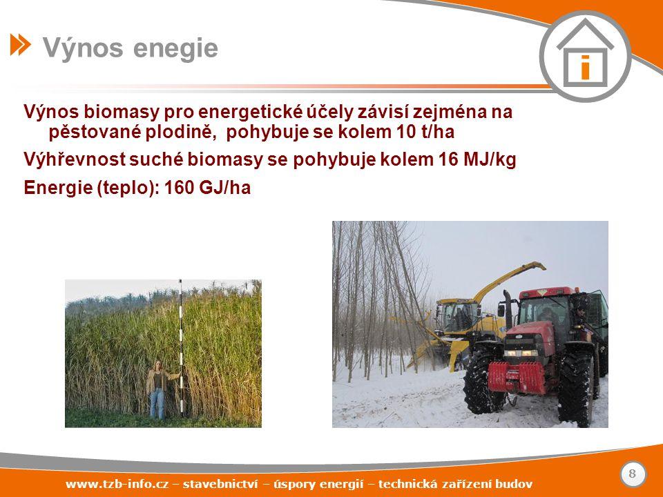 Výnos biomasy pro energetické účely závisí zejména na pěstované plodině, pohybuje se kolem 10 t/ha Výhřevnost suché biomasy se pohybuje kolem 16 MJ/kg