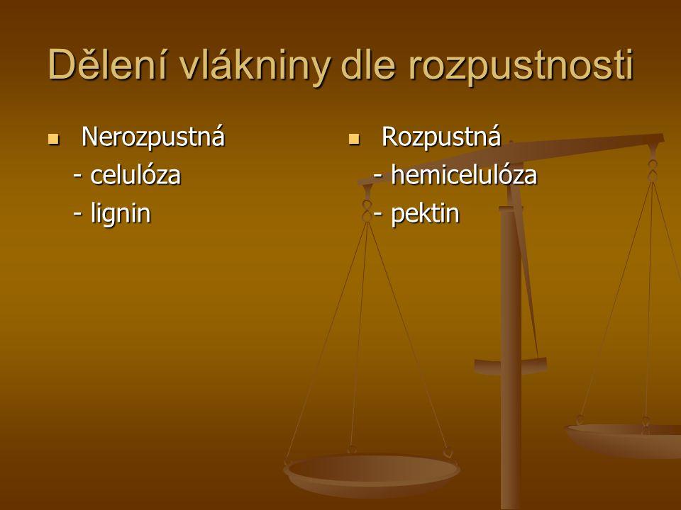 Dělení vlákniny dle rozpustnosti Rozpustná Rozpustná - hemicelulóza - pektin Nerozpustná - celulóza - lignin
