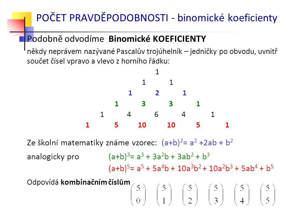 POČET PRAVDĚPODOBNOSTI - binomické koeficienty Podobně odvodíme Binomické KOEFICIENTY někdy neprávem nazývané Pascalův trojúhelník – jedničky po obvod
