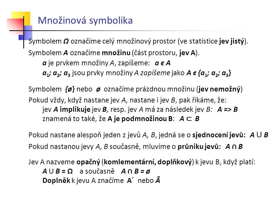 Množinová symbolika Symbolem Ω označíme celý množinový prostor (ve statistice jev jistý). Symbolem A označíme množinu (část prostoru, jev A). a je prv