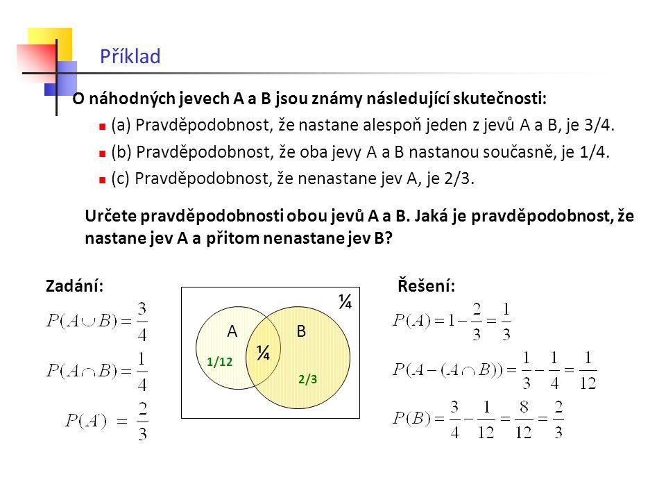 Příklad O náhodných jevech A a B jsou známy následující skutečnosti: (a) Pravděpodobnost, že nastane alespoň jeden z jevů A a B, je 3/4. (b) Pravděpod
