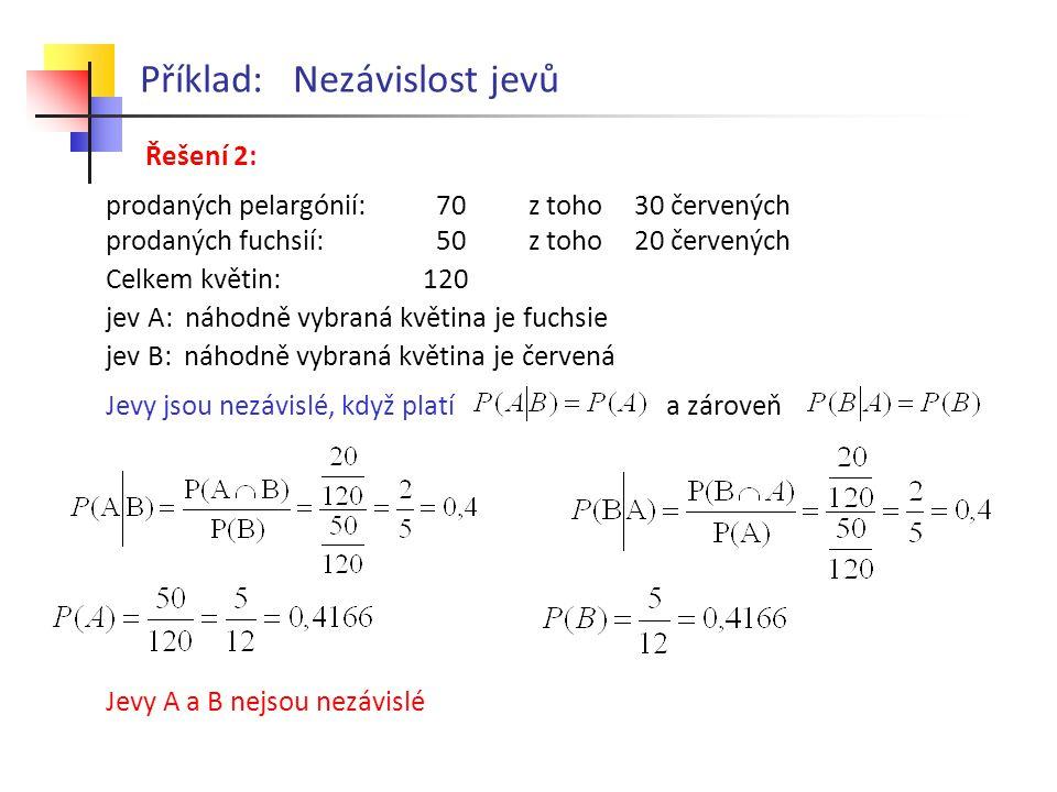 Násobení pravděpodobností Uvažujme jevy A 1, A 2, …, A n takové, že P(A 1 ∩ A 2 ∩ … ∩ A n-1 ) > 0.