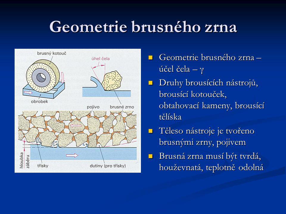 Geometrie brusného zrna Geometrie brusného zrna – účel čela – γ Geometrie brusného zrna – účel čela – γ Druhy brousících nástrojů, brousící kotouček, obtahovací kameny, brousící tělíska Druhy brousících nástrojů, brousící kotouček, obtahovací kameny, brousící tělíska Těleso nástroje je tvořeno brusnými zrny, pojivem Těleso nástroje je tvořeno brusnými zrny, pojivem Brusná zrna musí být tvrdá, houževnatá, teplotně odolná Brusná zrna musí být tvrdá, houževnatá, teplotně odolná