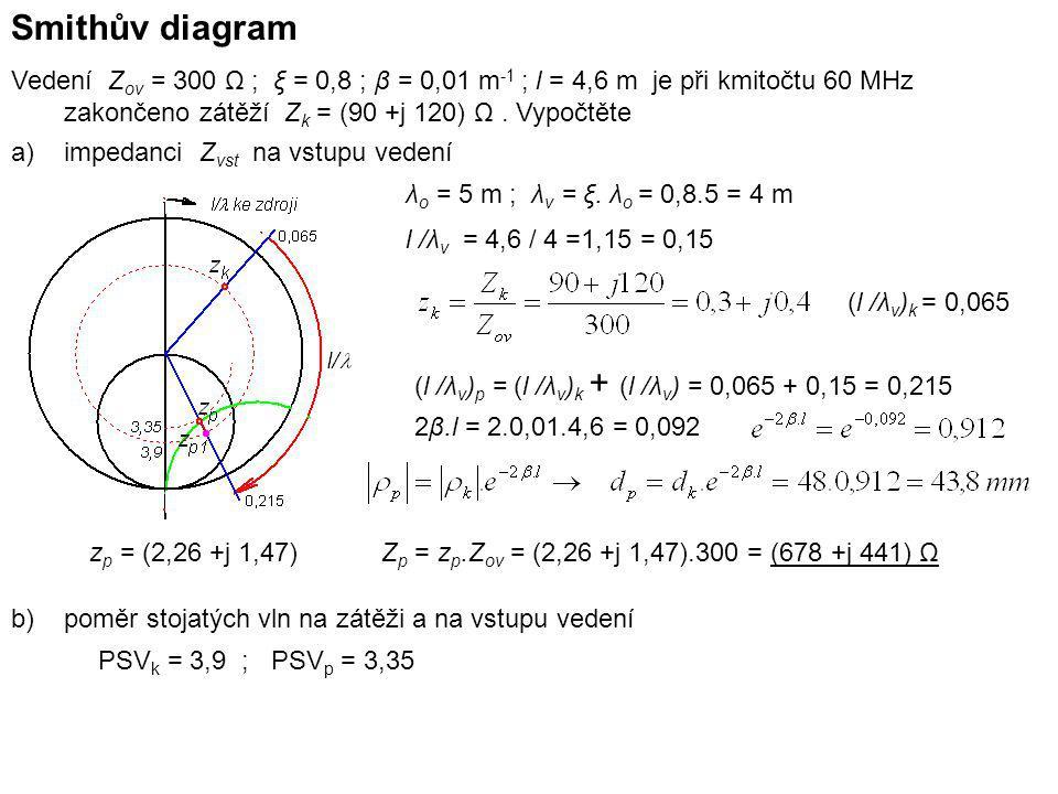 Smithův diagram Vedení Z ov = 300 Ω ; ξ = 0,8 ; β = 0,01 m -1 ; l = 4,6 m je při kmitočtu 60 MHz zakončeno zátěží Z k = (90 +j 120) Ω. Vypočtěte a)imp