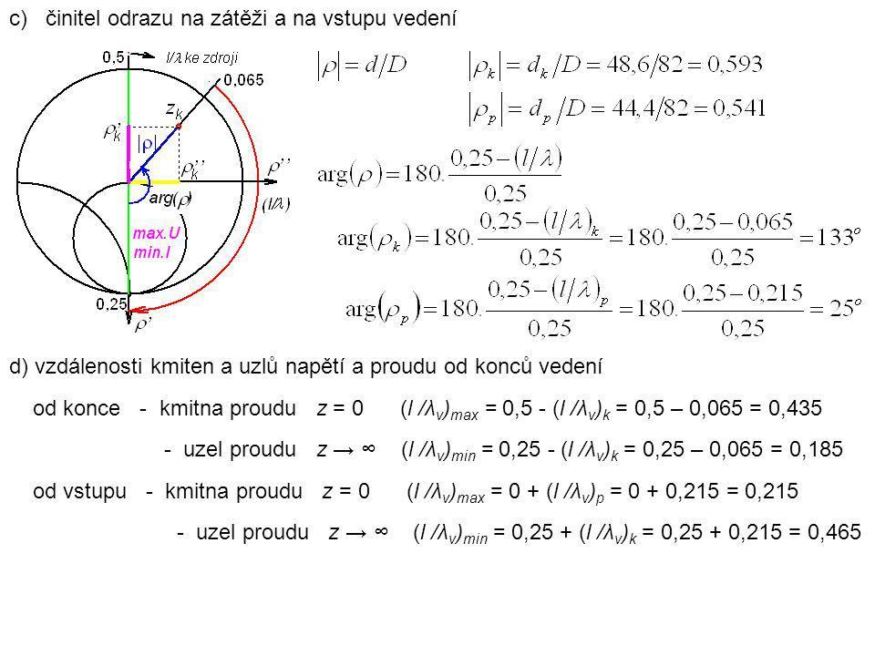 e) admitance zátěže a na vstupu vedení - středově souměrný bod - na konci vedení g k = 1,2 –j 1,6 - na vstupu vedení g p = 0,311 –j 0,202 G k = g k.G ov = (4 –j 5,33) mS G p = g p.G ov = (1,04 –j 0,675) mS