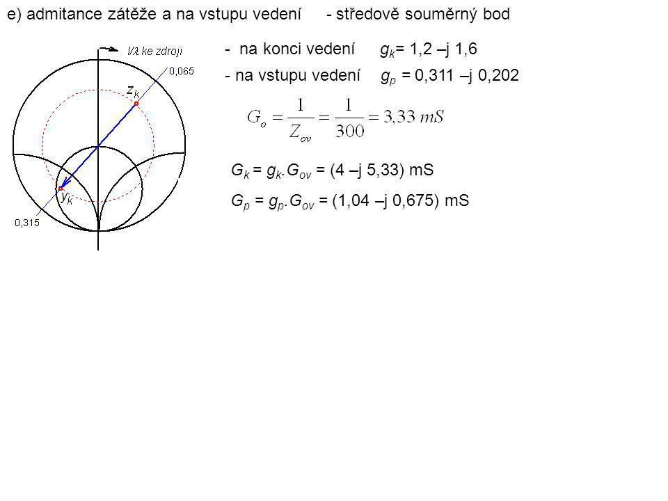 e) admitance zátěže a na vstupu vedení - středově souměrný bod - na konci vedení g k = 1,2 –j 1,6 - na vstupu vedení g p = 0,311 –j 0,202 G k = g k.G