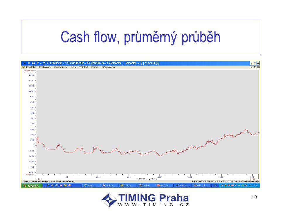 10 Cash flow, průměrný průběh