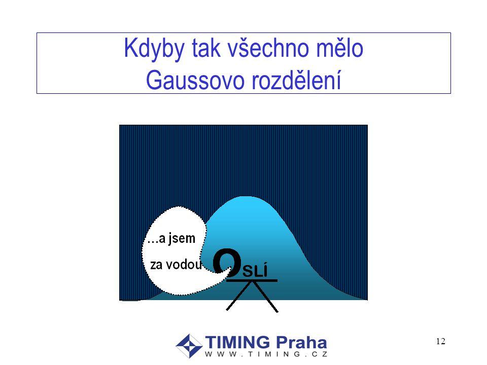 12 Kdyby tak všechno mělo Gaussovo rozdělení